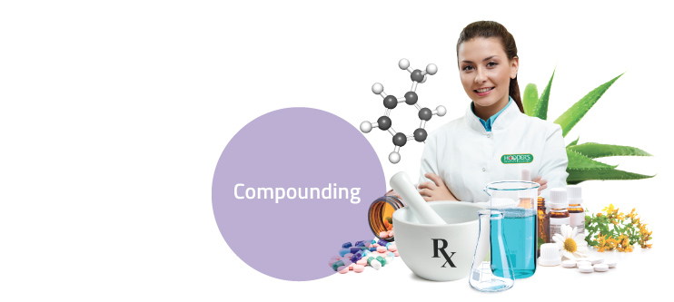 compounding OVERVIEW